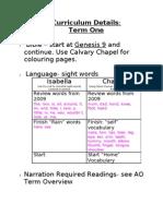 Curriculum Details