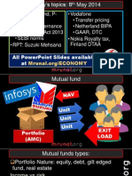 L8 P1 Corporate Governance