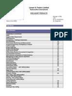 OHSAS Audit of Site - Scorecard
