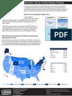 Per Pupil Spending Us Census Bureau Report
