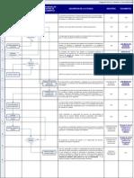 Control de Documentos(1)