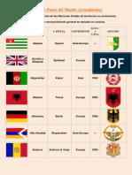 Banderas y Escudos