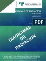Diagrama de Radiacion
