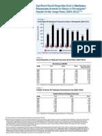 CCC Letter Appendix C Minneapolis_UCR_data_2004-2012_2-3.pdf