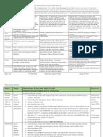 topic 11 unit plans