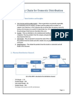 Pharma Supply Chain for Domestic Distribution
