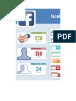 Facebook Scorecard