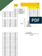 Spot Speed Analysis