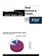 Auto Trade Fair 2006 Report & Analysis[Post Show Report )]