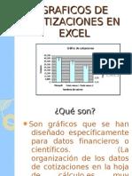 Graficos de Cotizaciones en Excel