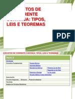 CIRCUITOS_RESISTIVOS_TEOREMAS_final2.pptx