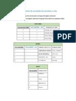 Conversion de Algebra Relacional a SQL