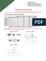 Preturi - Magneti Tip Oala (Potmagnet)
