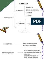 libertad-2015.ppt