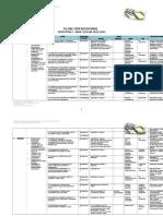 Sem. 1 - Plan Operau021Bional 2014-2015
