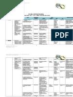 Sem. 2 - Plan Operau021Bional 2014-2015