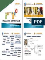 Produção de Açúcar e Alcool.pdf