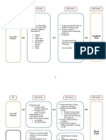 Nonprofit Communication Processes (Flowcharts)