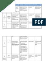 Yearly Scheme of Work YEAR 2 2015