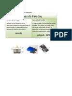leyes de farday.docx