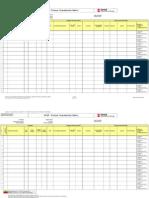 Product Characteristic Matrix