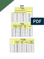 Maquinas Hidraulicas Datos, Calculos, Resultados, Graficas