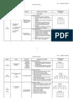 RPT-Kimia-Tingkatan-4-2015