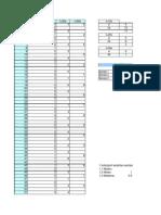 Tabel Trafic Banda1 Pelinari Petrisor (2)