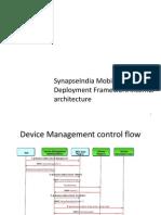 SynapseIndia Mobile Apps Deployment Framework Internal Architecture