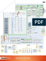 EDGE  Transport Role Architecture.pdf