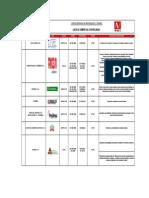 Lista de Empresas Certificadas