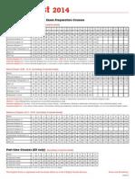 English Studio Price List 2014skills