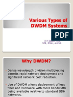 Types of DWDM