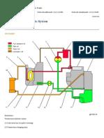 Transmission Hydraulic System
