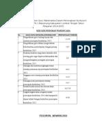 Format Wawancara Analisis Kesulitan Guru Matematika Dalam Menerapkan Kurikulum 2013