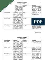 Thinking Taxonomy 2