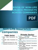 Non Life Insurance Ppt