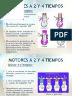 Introduccion Presiones Pico - Motores Combustión Interna