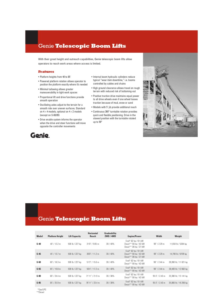 Aerial Lifts Quick Reference Elevator Trailer Vehicle Jlg 20am Wiring Diagram
