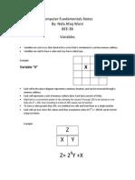 Computer Fundamentals Notes by Nida Afaq Warsi