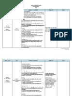 Yearly Scheme of Work KSSR Year 5