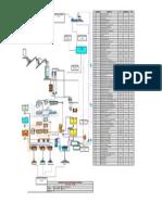 Flow Sheet 600 TMD