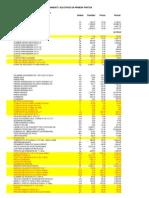 Analitico de Presupuesto-2015