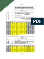 Verificarea Deplasarilor Laterale SLS SLU