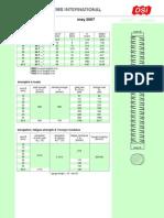 GEWI-bars.pdf