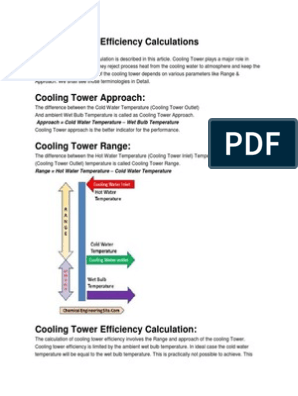 Cooling Tower Efficiency Calculations | Water | Evaporation