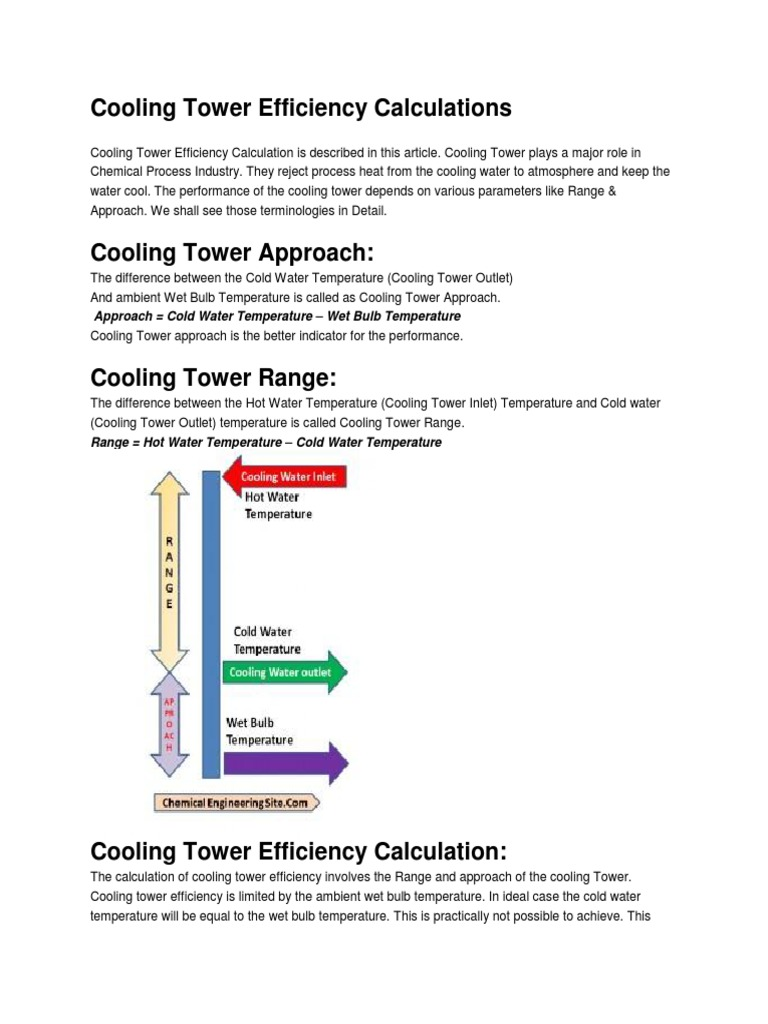 Cooling tower efficiency calculations pdf files