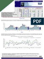 December 2014 West Hartford Market Report