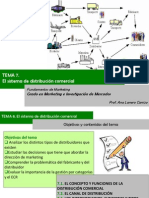 TEMA 7_El Sistema de Distribución Comercial