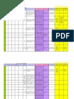 Seguimiento Convenios Noviembre 2014